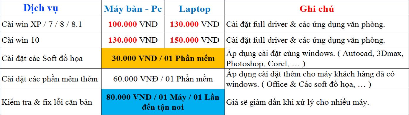 Giá sửa máy tính phú nhuận